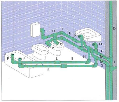 Instalación de baño y cocina en thermofusion