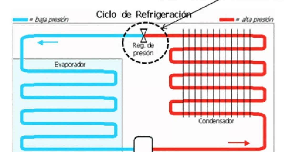 Control del aire y del refrigerante